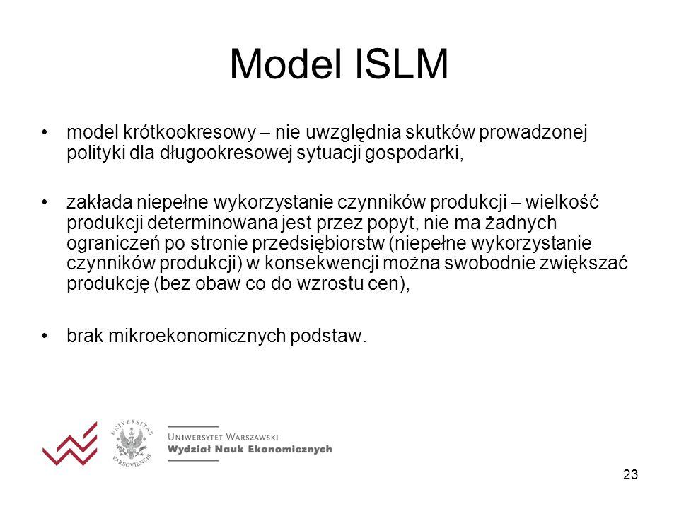23 Model ISLM model krótkookresowy – nie uwzględnia skutków prowadzonej polityki dla długookresowej sytuacji gospodarki, zakłada niepełne wykorzystani