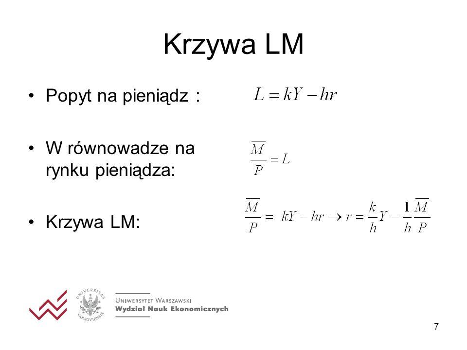 7 Krzywa LM Popyt na pieniądz : W równowadze na rynku pieniądza: Krzywa LM:
