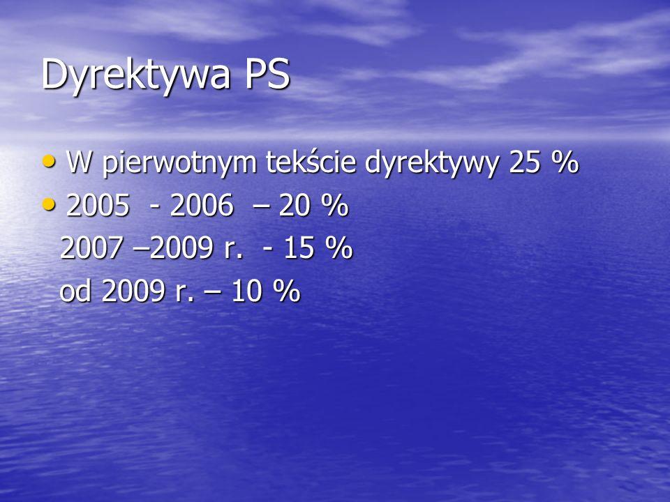 Dyrektywa PS W pierwotnym tekście dyrektywy 25 % W pierwotnym tekście dyrektywy 25 % 2005 - 2006 – 20 % 2005 - 2006 – 20 % 2007 –2009 r. - 15 % 2007 –