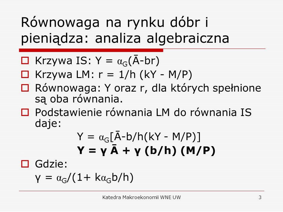 Katedra Makroekonomii WNE UW3 Równowaga na rynku dóbr i pieniądza: analiza algebraiczna Krzywa IS: Y = α G (Ā-br) Krzywa LM: r = 1/h (kY - M/P) Równow