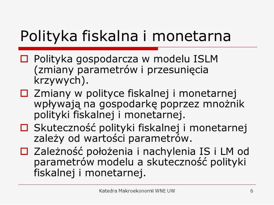 Katedra Makroekonomii WNE UW6 Polityka fiskalna i monetarna Polityka gospodarcza w modelu ISLM (zmiany parametrów i przesunięcia krzywych). Zmiany w p