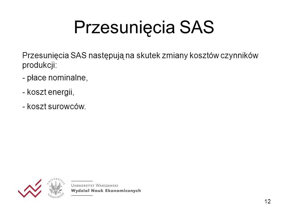 12 Przesunięcia SAS Przesunięcia SAS następują na skutek zmiany kosztów czynników produkcji: - płace nominalne, - koszt energii, - koszt surowców.