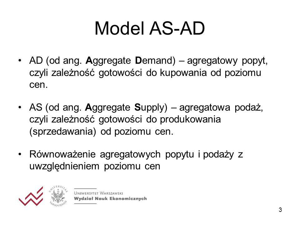3 Model AS-AD AD (od ang. Aggregate Demand) – agregatowy popyt, czyli zależność gotowości do kupowania od poziomu cen. AS (od ang. Aggregate Supply) –