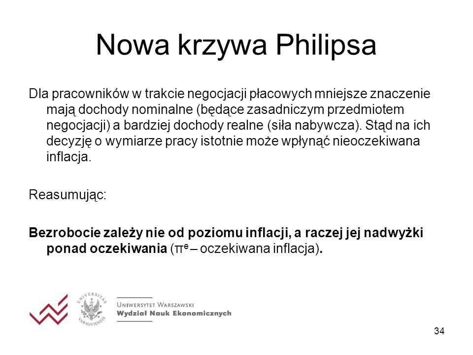 34 Nowa krzywa Philipsa Dla pracowników w trakcie negocjacji płacowych mniejsze znaczenie mają dochody nominalne (będące zasadniczym przedmiotem negoc
