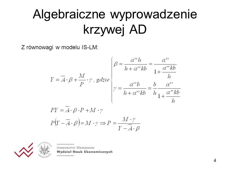 4 Algebraiczne wyprowadzenie krzywej AD Z równowagi w modelu IS-LM: