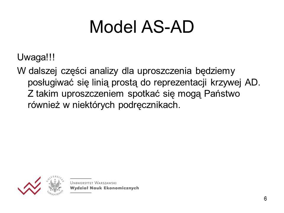 6 Model AS-AD Uwaga!!! W dalszej części analizy dla uproszczenia będziemy posługiwać się linią prostą do reprezentacji krzywej AD. Z takim uproszczeni