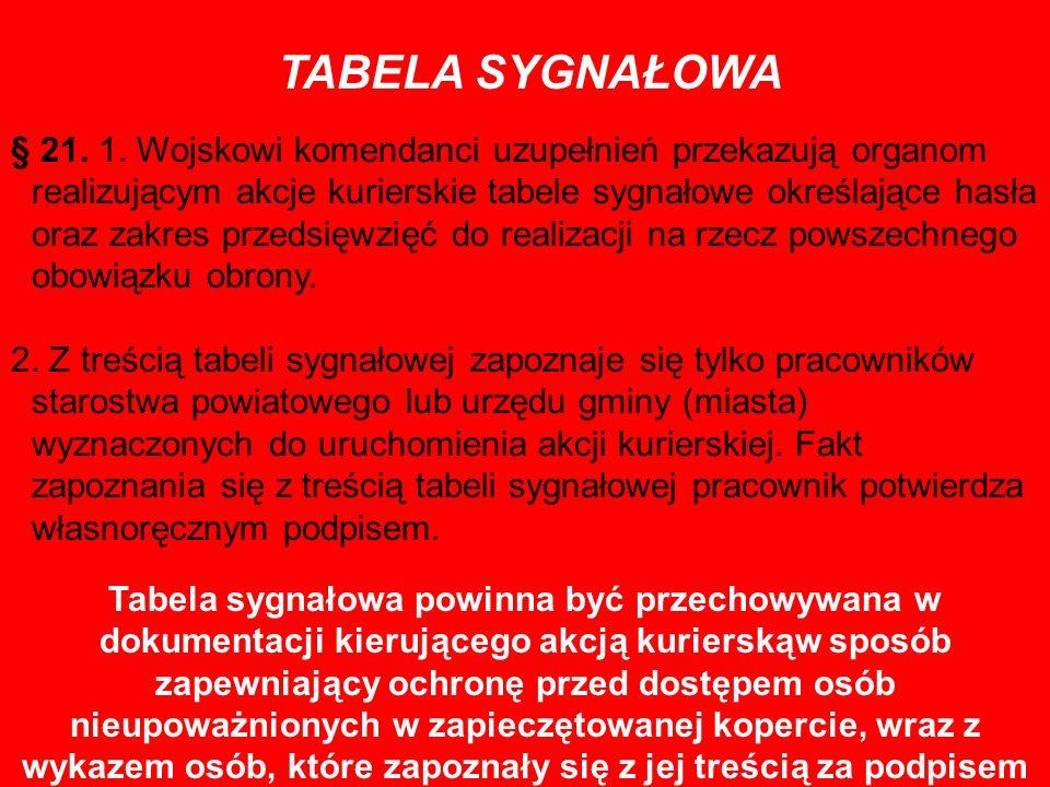 TABELA SYGNAŁOWA § 21. 1. Wojskowi komendanci uzupełnień przekazują organom realizującym akcje kurierskie tabele sygnałowe określające hasła oraz zakr
