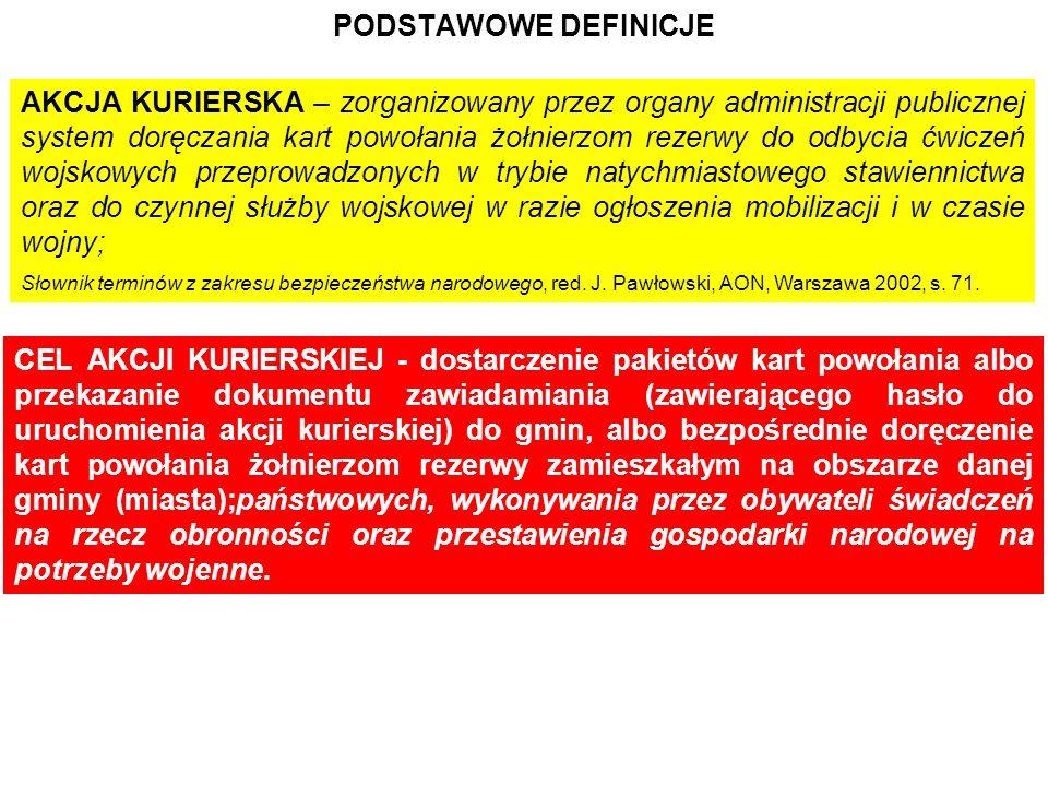 PODSTAWOWE DEFINICJE AKCJA KURIERSKA – zorganizowany przez organy administracji publicznej system doręczania kart powołania żołnierzom rezerwy do odby