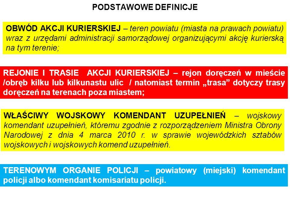 PODSTAWOWE DEFINICJE OBWÓD AKCJI KURIERSKIEJ – teren powiatu (miasta na prawach powiatu) wraz z urzędami administracji samorządowej organizującymi akc