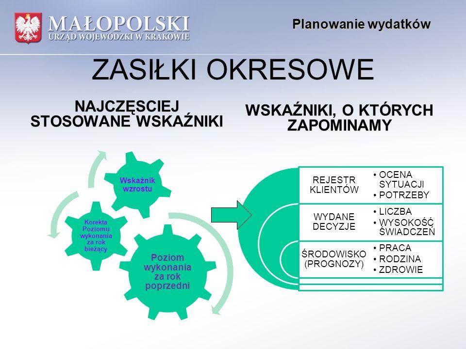 Przykład Jednostka X w październiku ma niedobór środków w planie, Wojewoda nie ma wolnych środków na zabezpieczenie jej potrzeb.