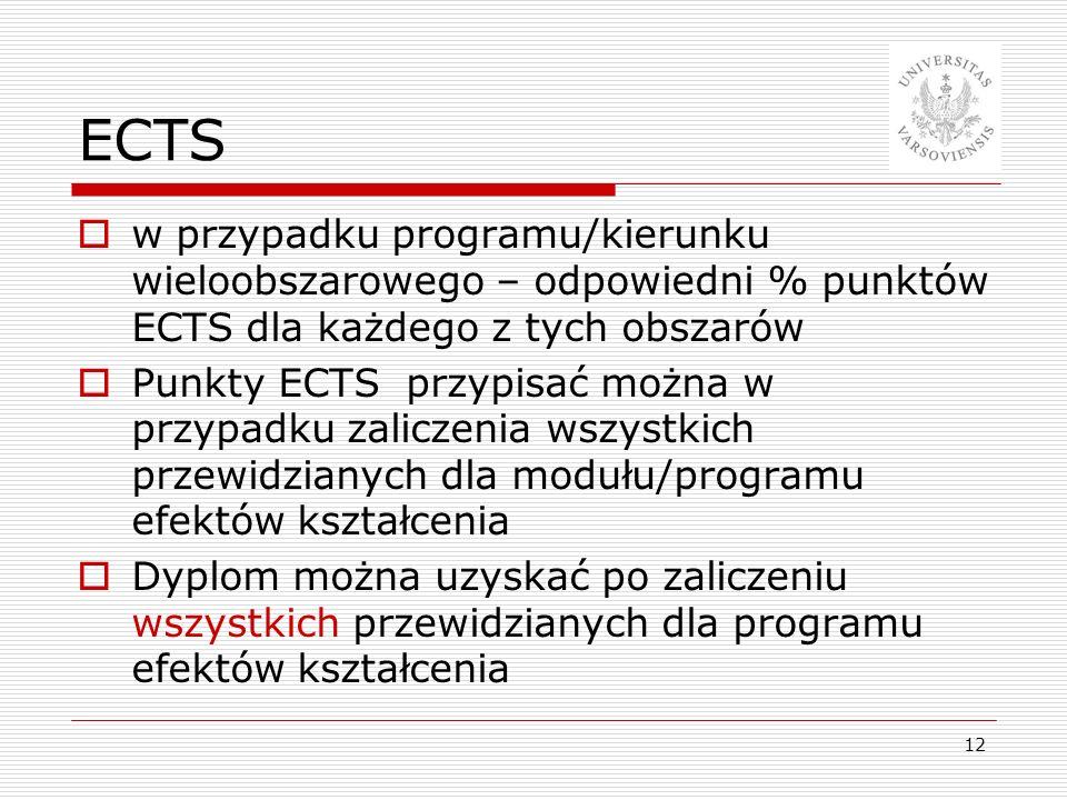 12 ECTS w przypadku programu/kierunku wieloobszarowego – odpowiedni % punktów ECTS dla każdego z tych obszarów Punkty ECTS przypisać można w przypadku