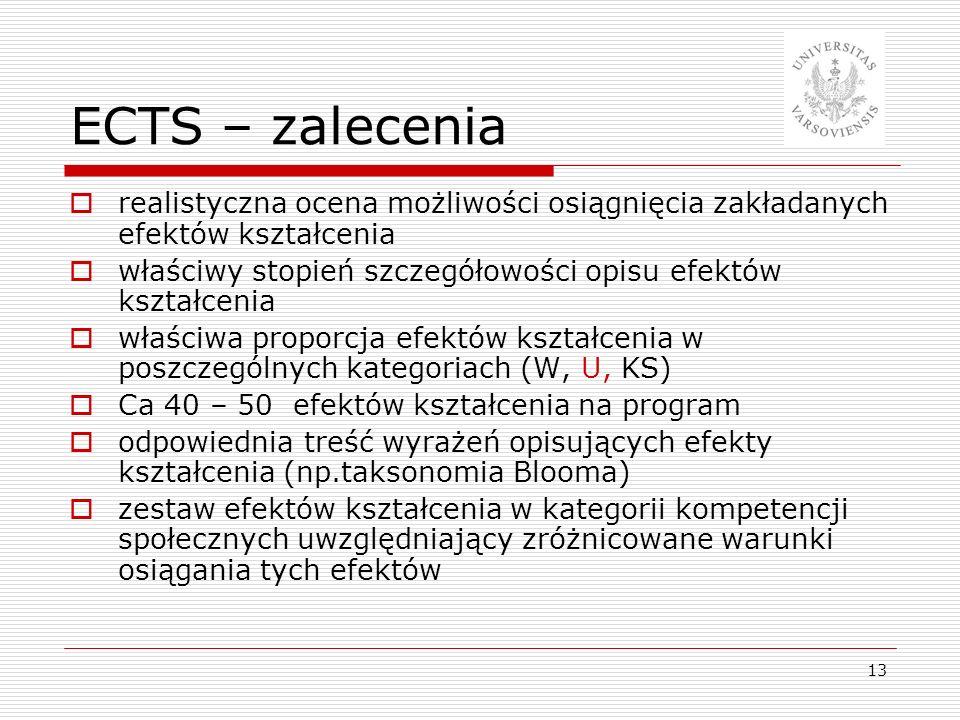 13 ECTS – zalecenia realistyczna ocena możliwości osiągnięcia zakładanych efektów kształcenia właściwy stopień szczegółowości opisu efektów kształceni