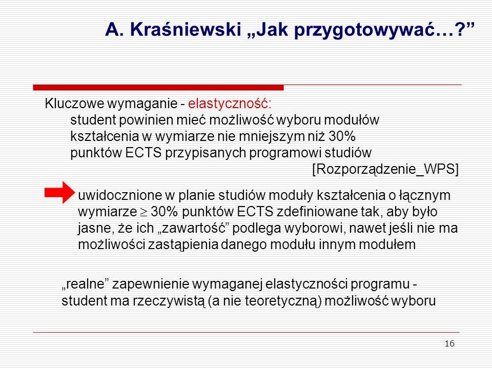 16 A. Kraśniewski Jak przygotowywać…? Kluczowe wymaganie - elastyczność: student powinien mieć możliwość wyboru modułów kształcenia w wymiarze nie mni