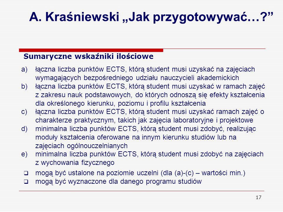 17 a)łączna liczba punktów ECTS, którą student musi uzyskać na zajęciach wymagających bezpośredniego udziału nauczycieli akademickich b)łączna liczba