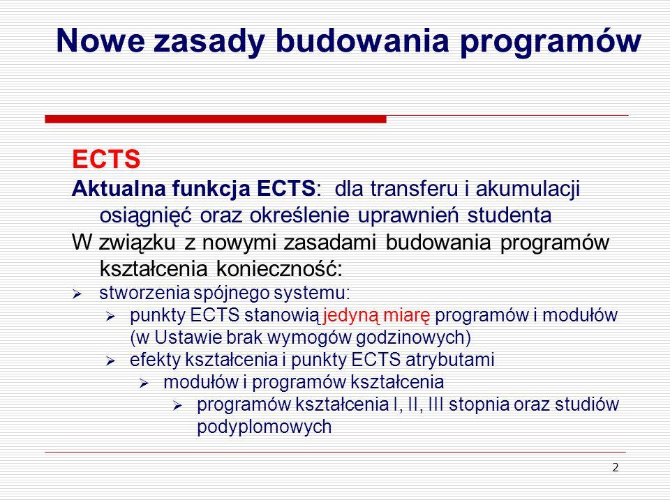 2 Nowe zasady budowania programów ECTS Aktualna funkcja ECTS: dla transferu i akumulacji osiągnięć oraz określenie uprawnień studenta W związku z nowy