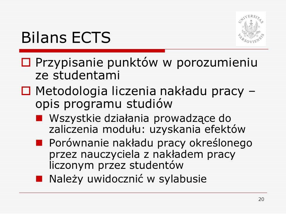 20 Bilans ECTS Przypisanie punktów w porozumieniu ze studentami Metodologia liczenia nakładu pracy – opis programu studiów Wszystkie działania prowadz