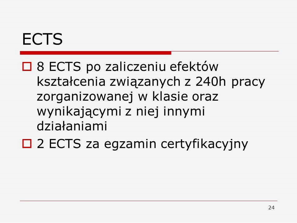 24 ECTS 8 ECTS po zaliczeniu efektów kształcenia związanych z 240h pracy zorganizowanej w klasie oraz wynikającymi z niej innymi działaniami 2 ECTS za