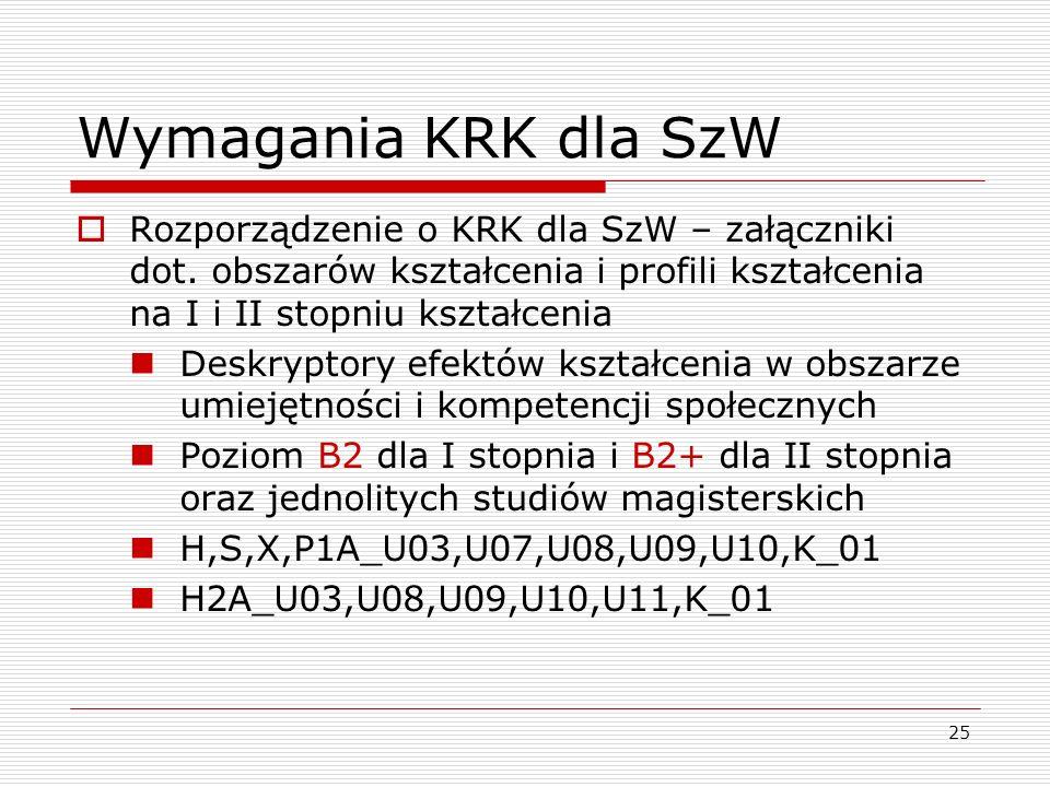 25 Wymagania KRK dla SzW Rozporządzenie o KRK dla SzW – załączniki dot. obszarów kształcenia i profili kształcenia na I i II stopniu kształcenia Deskr