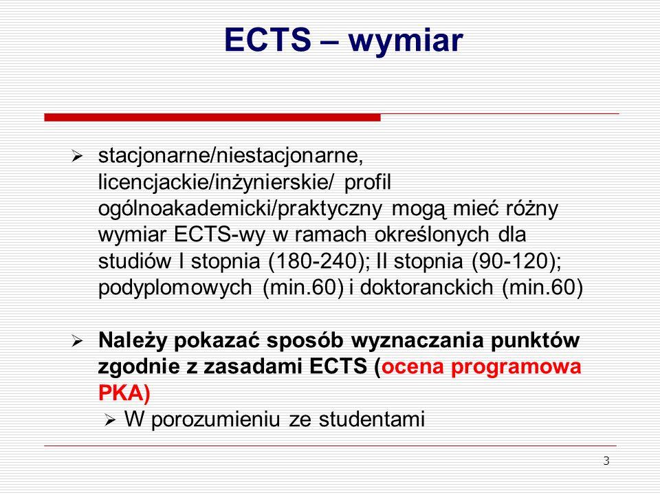 3 ECTS – wymiar stacjonarne/niestacjonarne, licencjackie/inżynierskie/ profil ogólnoakademicki/praktyczny mogą mieć różny wymiar ECTS-wy w ramach okre