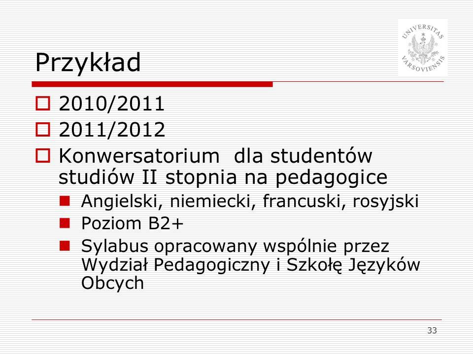 33 Przykład 2010/2011 2011/2012 Konwersatorium dla studentów studiów II stopnia na pedagogice Angielski, niemiecki, francuski, rosyjski Poziom B2+ Syl