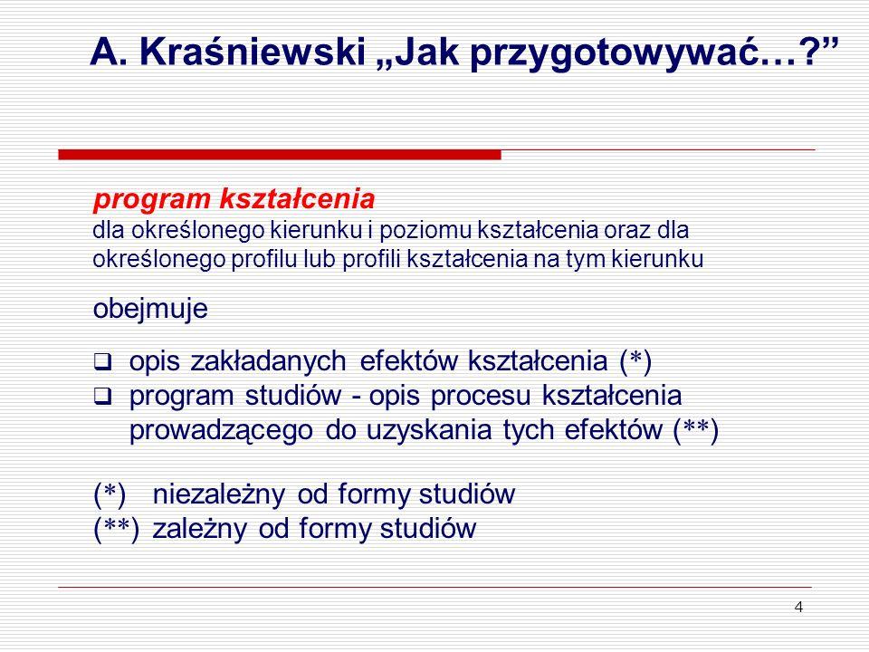 4 A. Kraśniewski Jak przygotowywać…? program kształcenia dla określonego kierunku i poziomu kształcenia oraz dla określonego profilu lub profili kszta