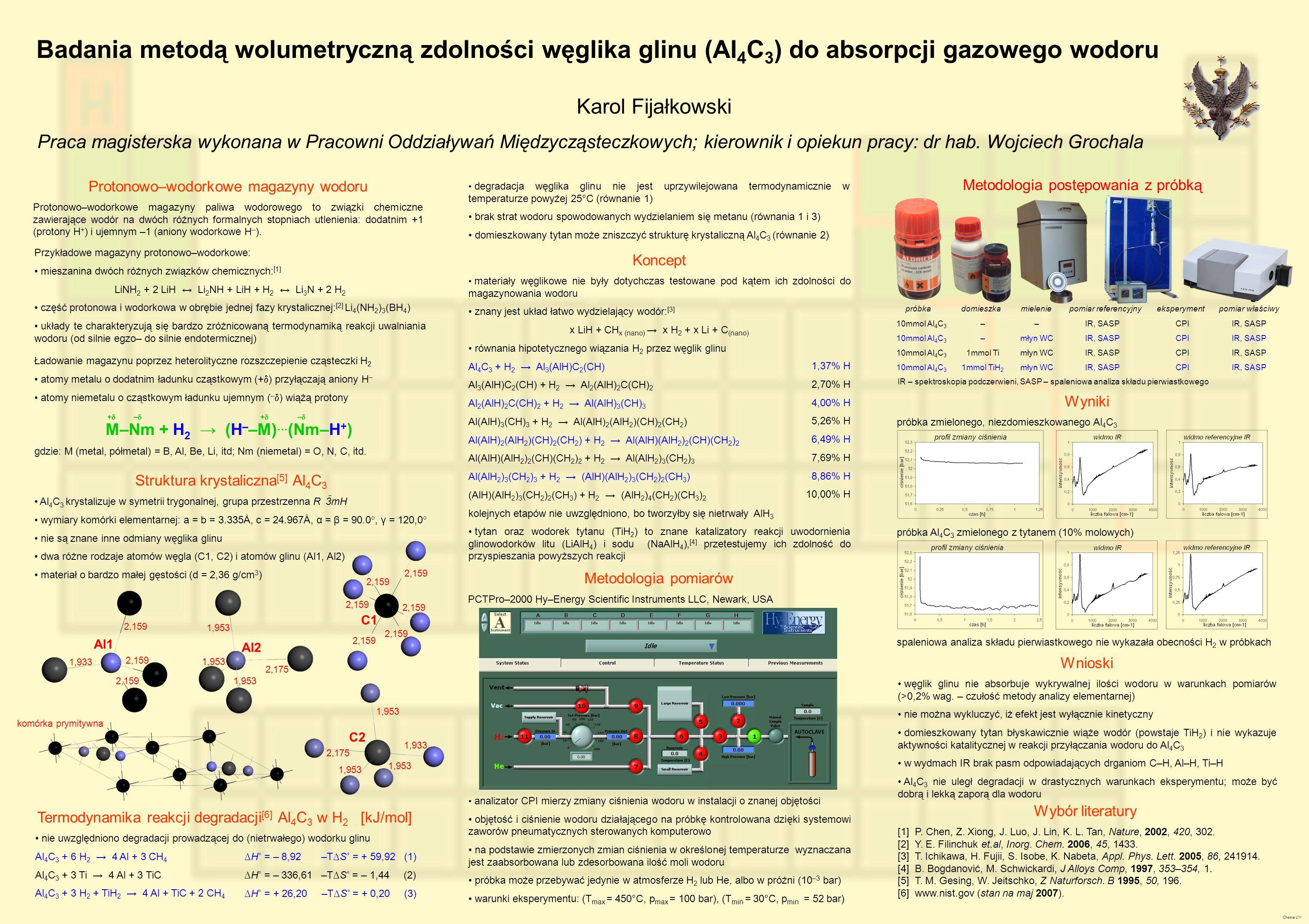 Badania metodą wolumetryczną zdolności węglika glinu (Al 4 C 3 ) do absorpcji gazowego wodoru Praca magisterska wykonana w Pracowni Oddziaływań Między