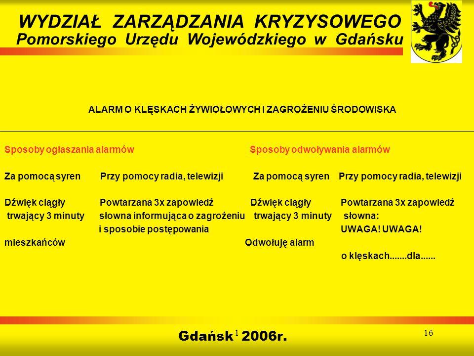 116 Gdańsk 2006r. WYDZIAŁ ZARZĄDZANIA KRYZYSOWEGO Pomorskiego Urzędu Wojewódzkiego w Gdańsku ALARM O KLĘSKACH ŻYWIOŁOWYCH I ZAGROŻENIU ŚRODOWISKA Spos