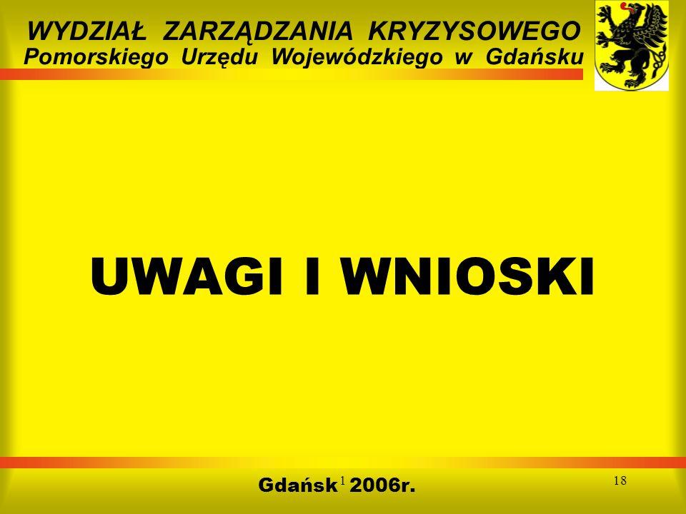 118 UWAGI I WNIOSKI Gdańsk 2006r. WYDZIAŁ ZARZĄDZANIA KRYZYSOWEGO Pomorskiego Urzędu Wojewódzkiego w Gdańsku