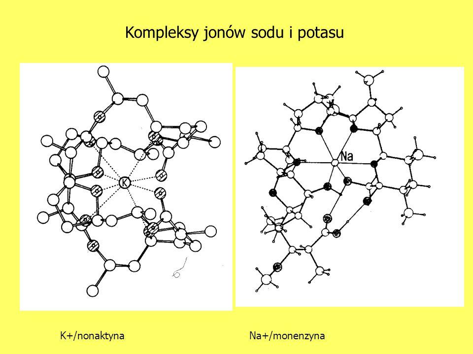 Kompleksy jonów sodu i potasu K+/nonaktynaNa+/monenzyna