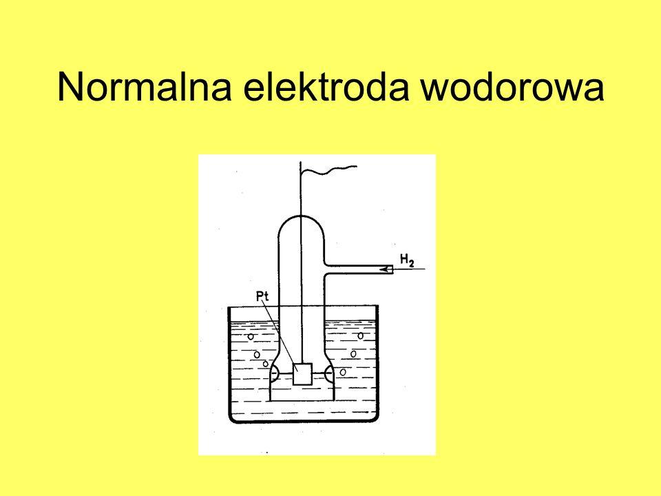 Normalna elektroda wodorowa