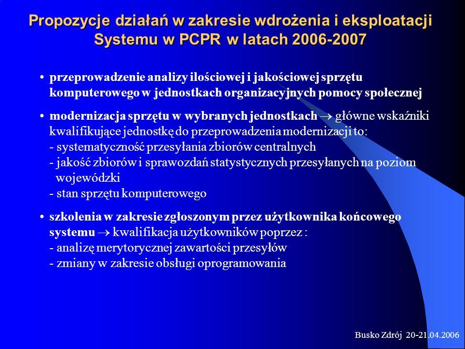 Busko Zdrój 20-21.04.2006 Propozycje działań w zakresie wdrożenia i eksploatacji Systemu w PCPR w latach 2006-2007 przeprowadzenie analizy ilościowej