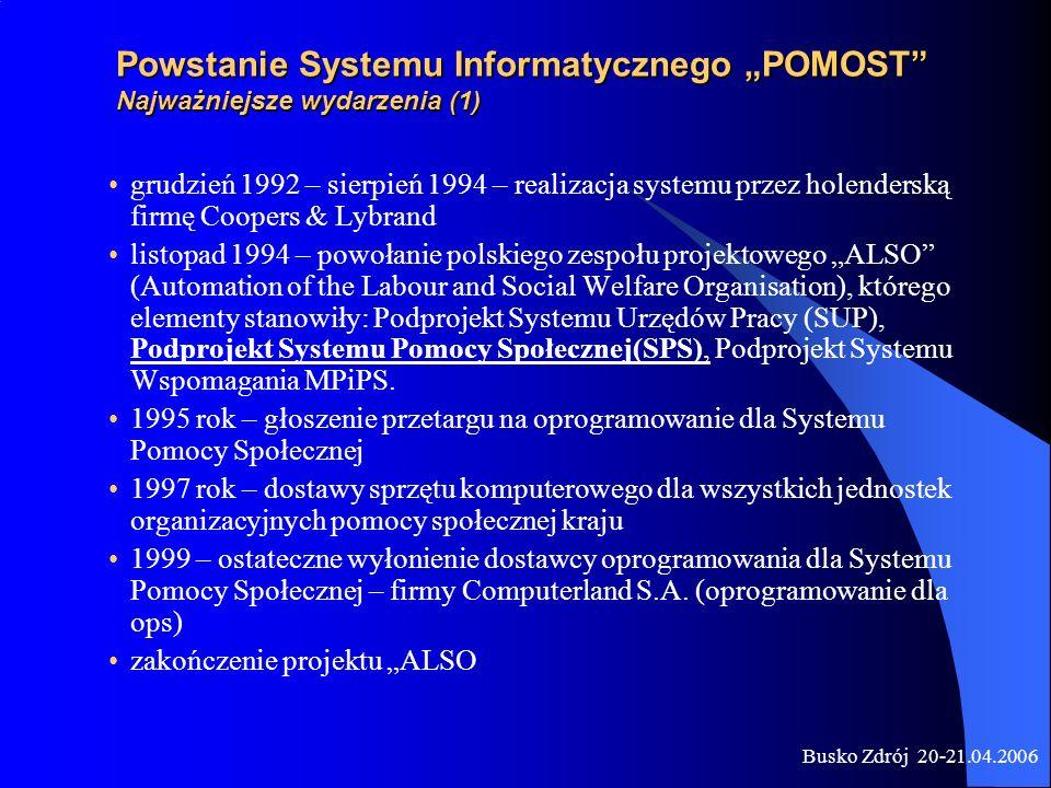 Busko Zdrój 20-21.04.2006 2003 – wydanie Dokumentu otwarcia Systemu Informatycznego SYRIUSZ przez MGPiPS (założenia jednolitego systemu informatycznego dla obszarów: pomoc społeczna i rynek pracy) marzec 2004 r.