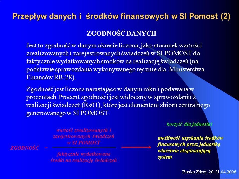 Busko Zdrój 20-21.04.2006 Przepływ danych i środków finansowych w SI Pomost (2) ZGODNOŚĆ DANYCH Jest to zgodność w danym okresie liczona, jako stosune