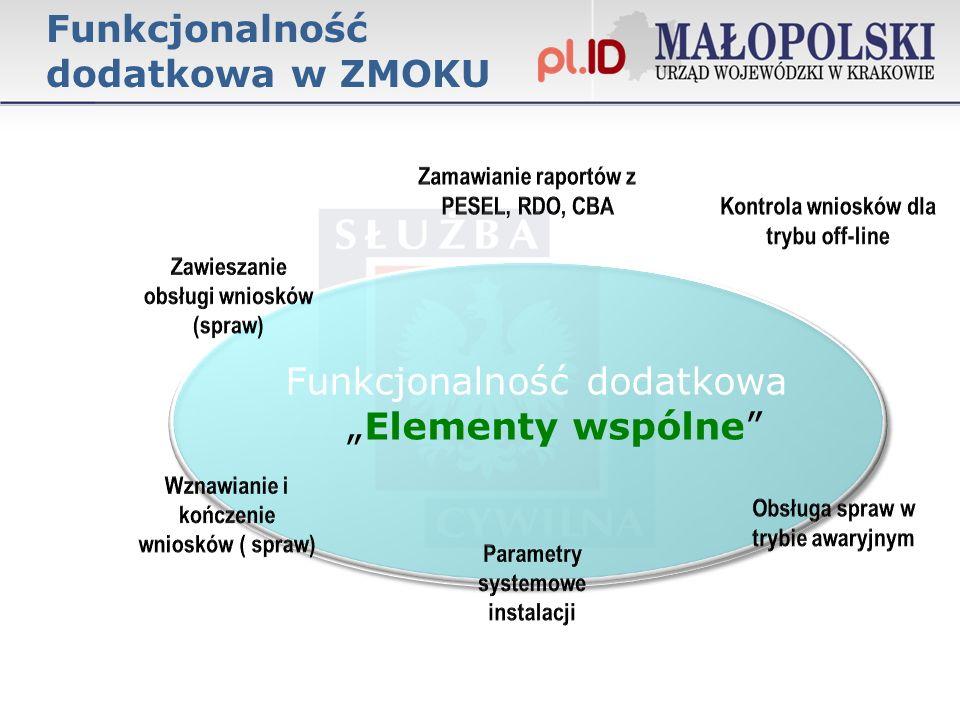 Funkcjonalność dodatkowaElementy wspólne Funkcjonalność dodatkowa w ZMOKU