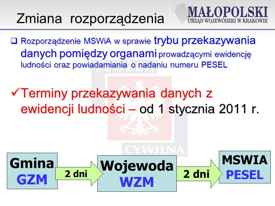 Zmiana rozporządzenia Rozporządzenie MSWiA w sprawie trybu przekazywania danych pomiędzy organami prowadzącymi ewidencję ludności oraz powiadamiania o nadaniu numeru PESEL Rozporządzenie MSWiA w sprawie trybu przekazywania danych pomiędzy organami prowadzącymi ewidencję ludności oraz powiadamiania o nadaniu numeru PESEL Terminy przekazywania danych z ewidencji ludności – od 1 stycznia 2011 r.