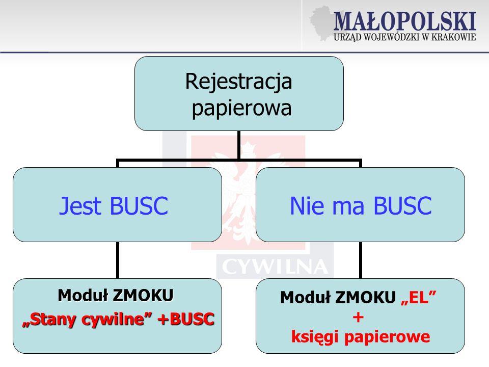 Rejestracja papierowa Jest BUSC Moduł ZMOKU Stany cywilne +BUSC Nie ma BUSC Moduł ZMOKU EL + księgi papierowe