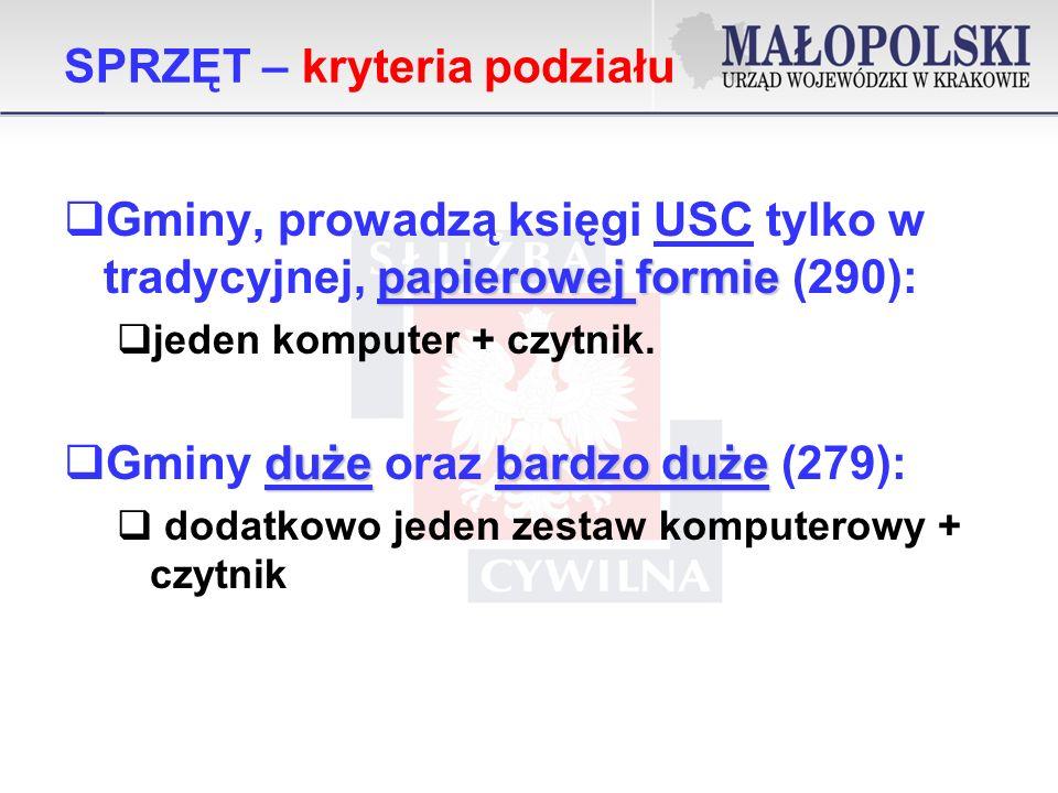SPRZĘT – kryteria podziału papierowej formie Gminy, prowadzą księgi USC tylko w tradycyjnej, papierowej formie (290): jeden komputer + czytnik.