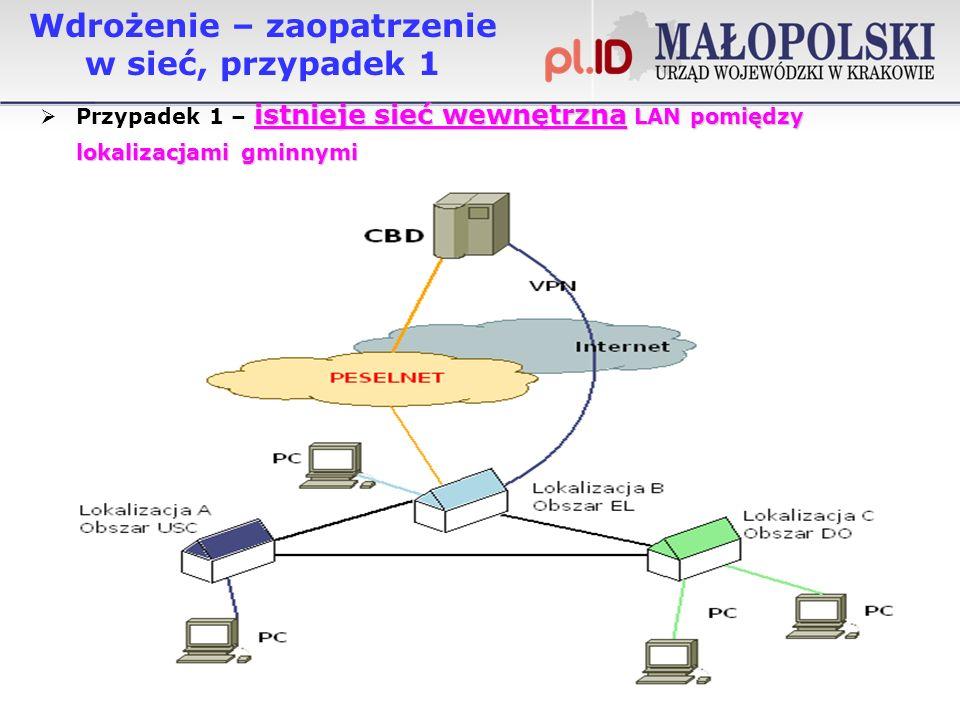 Wdrożenie – zaopatrzenie w sieć, przypadek 1 istnieje sieć wewnętrzna LAN pomiędzy lokalizacjami gminnymi Przypadek 1 – istnieje sieć wewnętrzna LAN pomiędzy lokalizacjami gminnymi
