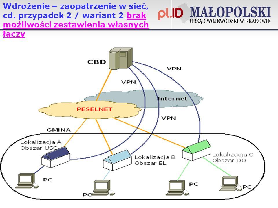 Wdrożenie – zaopatrzenie w sieć, cd.