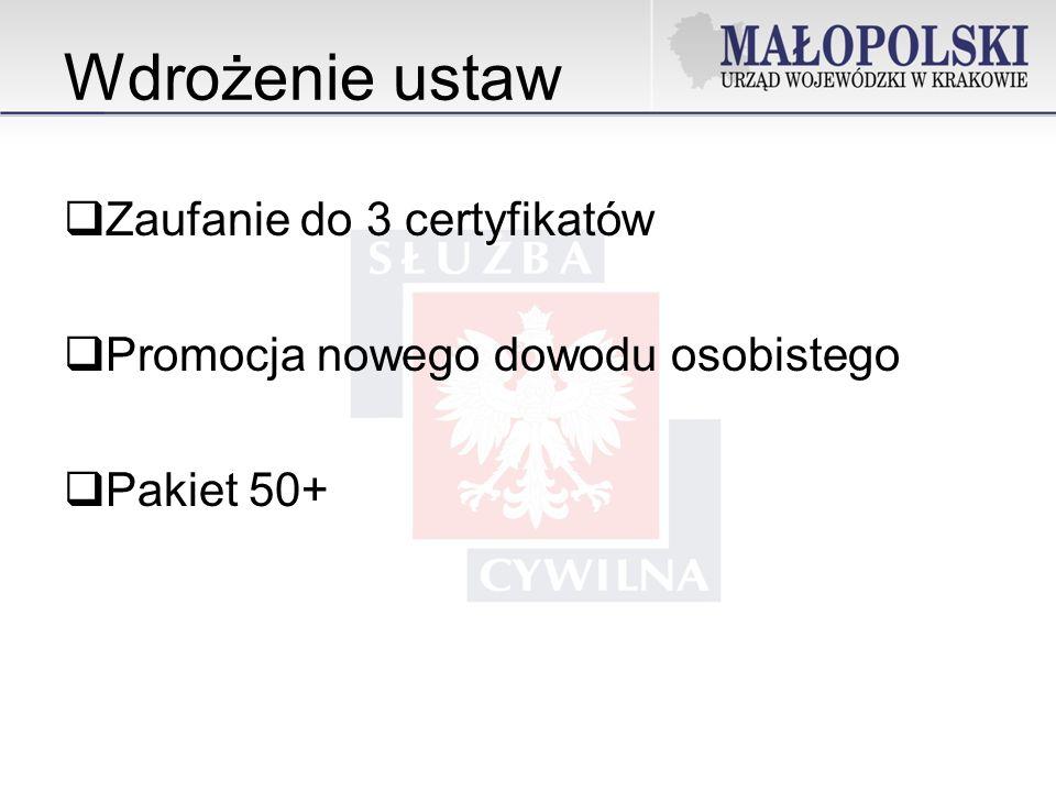 Wdrożenie ustaw Zaufanie do 3 certyfikatów Promocja nowego dowodu osobistego Pakiet 50+