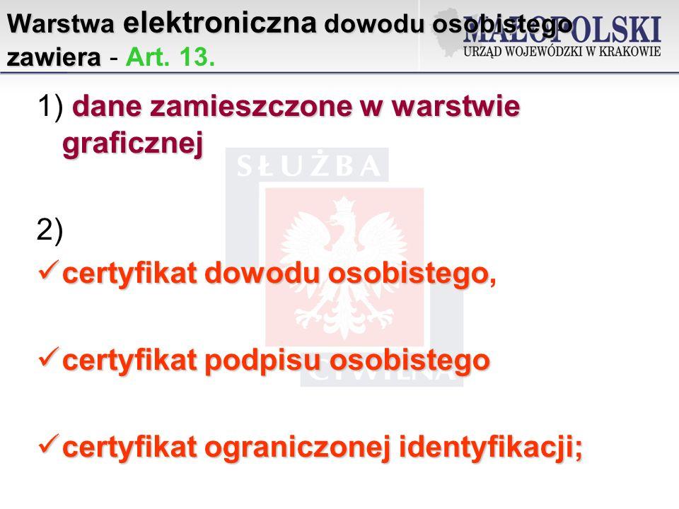 Warstwa elektroniczna dowodu osobistego zawiera Warstwa elektroniczna dowodu osobistego zawiera - Art.