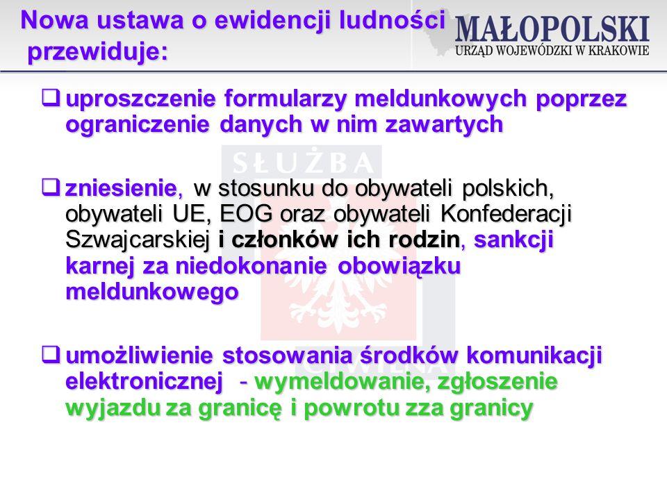 Nowa ustawa o ewidencji ludności przewiduje: wydłużeniu okres czasu w jakim obywatel polski oraz cudzoziemiec – obywatel państwa członkowskiego UE i członek rodziny obywatela UE winien zameldować się na pobyt stały lub czasowy z obecnych 4 dni do 30 dni wydłużeniu okres czasu w jakim obywatel polski oraz cudzoziemiec – obywatel państwa członkowskiego UE i członek rodziny obywatela UE winien zameldować się na pobyt stały lub czasowy z obecnych 4 dni do 30 dni cudzoziemcy spoza UE są obowiązani zameldować się najpóźniej 4 dnia od przybycia do danego miejsca pobytu a nie od przekroczenia granicy RP cudzoziemcy spoza UE są obowiązani zameldować się najpóźniej 4 dnia od przybycia do danego miejsca pobytu a nie od przekroczenia granicy RP zwolnienie z obowiązku meldunkowego cudzoziemców przebywających w RP do 14 dni - zwolnienie z obowiązku meldunkowego cudzoziemców przebywających w RP do 14 dni -