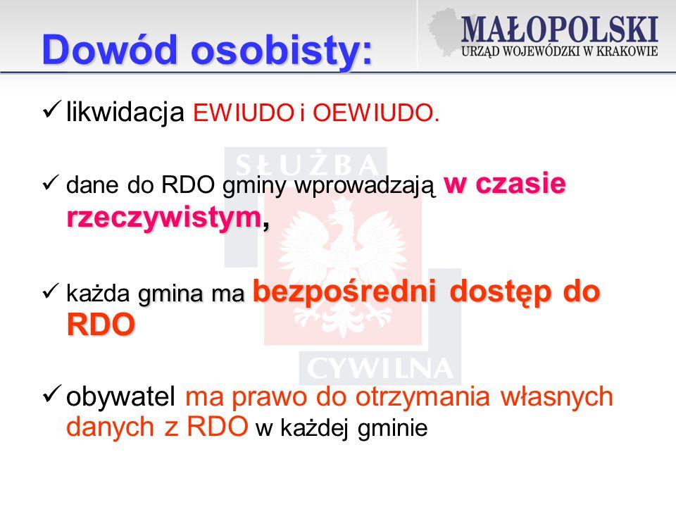 Dowód osobisty: likwidacja EWIUDO i OEWIUDO.