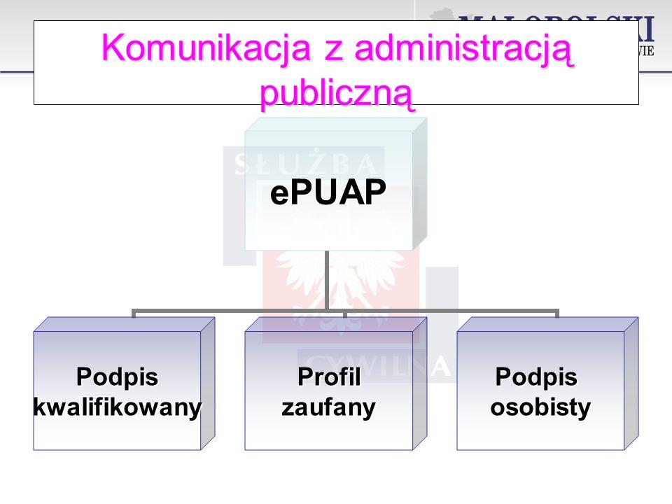 Komunikacja z administracją publiczną ePUAP PodpiskwalifikowanyProfilzaufanyPodpisosobisty