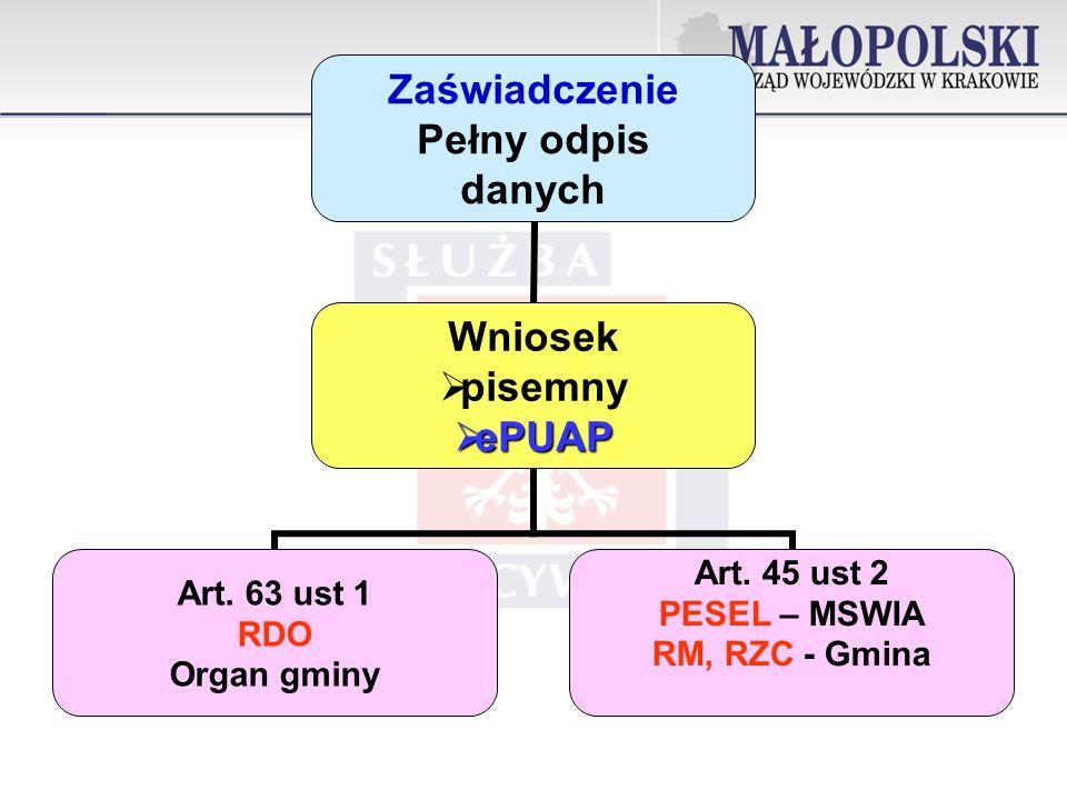 Zaświadczenie Pełny odpis danych Wniosek pisemny ePUAPePUAP Art.