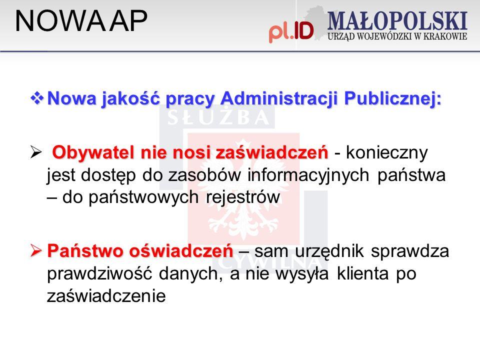Nowa jakość pracy Administracji Publicznej: Nowa jakość pracy Administracji Publicznej: Obywatel nie nosi zaświadczeń Obywatel nie nosi zaświadczeń - konieczny jest dostęp do zasobów informacyjnych państwa – do państwowych rejestrów Państwo oświadczeń Państwo oświadczeń – sam urzędnik sprawdza prawdziwość danych, a nie wysyła klienta po zaświadczenie NOWA AP