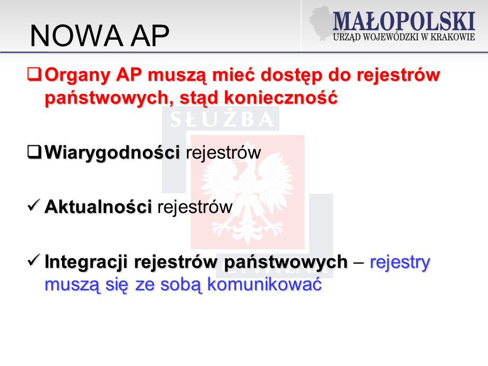Organy AP muszą mieć dostęp do rejestrów państwowych, stąd konieczność Organy AP muszą mieć dostęp do rejestrów państwowych, stąd konieczność Wiarygodności Wiarygodności rejestrów Aktualności Aktualności rejestrów Integracji rejestrów państwowychrejestry muszą się ze sobą komunikować Integracji rejestrów państwowych – rejestry muszą się ze sobą komunikować