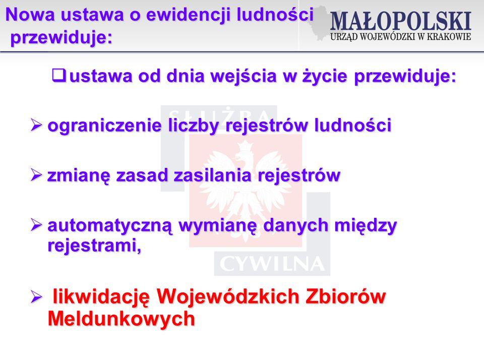 Ankieta 2 1.Zakresu doposażenia urzędów gmin w serwery.