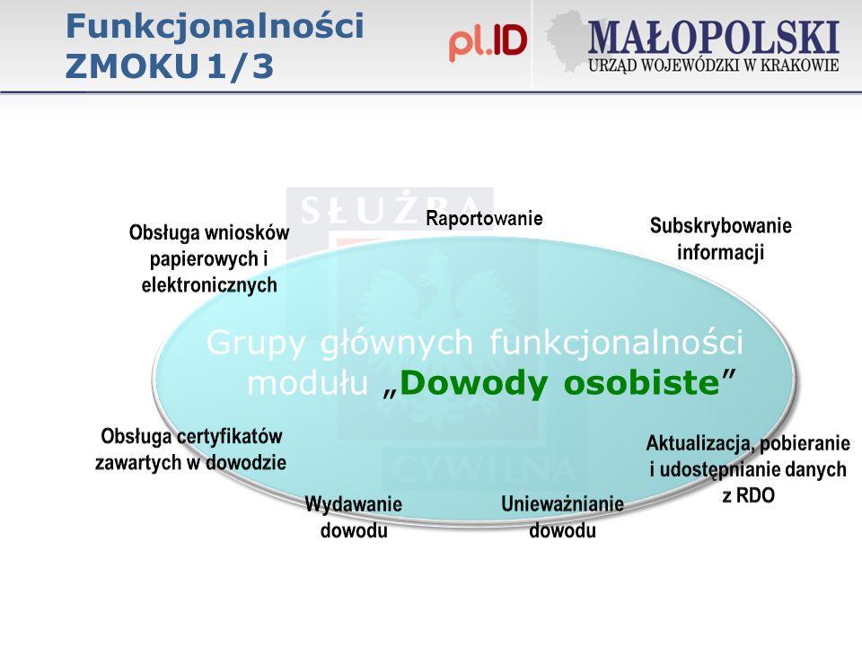 Grupy głównych funkcjonalności modułu Dowody osobiste Raportowanie Funkcjonalności ZMOKU1/3
