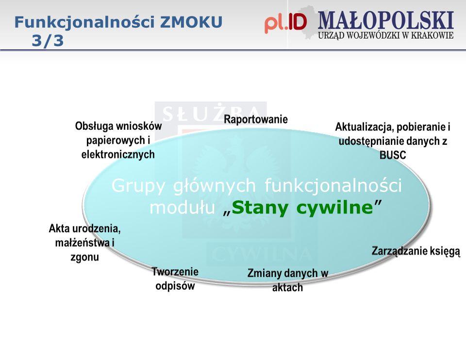 Grupy głównych funkcjonalności modułu Stany cywilne Funkcjonalności ZMOKU 3/3